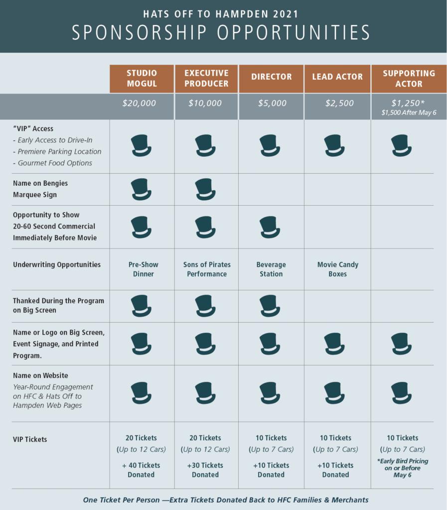 Hats Off 2021 sponsorship options